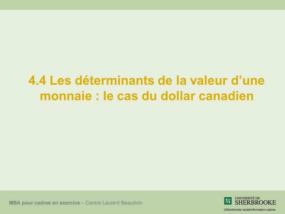 4.4 Les déterminants de la valeur dune monnaie : le cas du dollar canadien