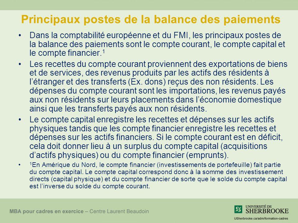 Principaux postes de la balance des paiements Dans la comptabilité européenne et du FMI, les principaux postes de la balance des paiements sont le compte courant, le compte capital et le compte financier.