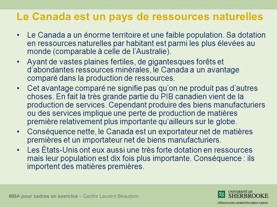 Le Canada est un pays de ressources naturelles Le Canada a un énorme territoire et une faible population.
