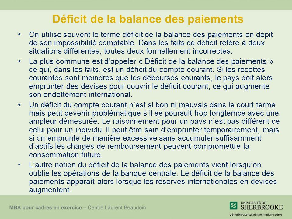 Léquilibre du marché du change