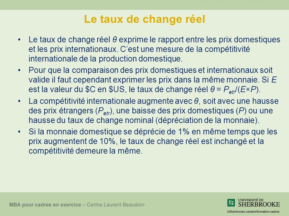 Le taux de change réel Le taux de change réel θ exprime le rapport entre les prix domestiques et les prix internationaux.