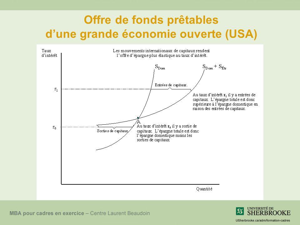 Offre de fonds prêtables dune grande économie ouverte (USA)