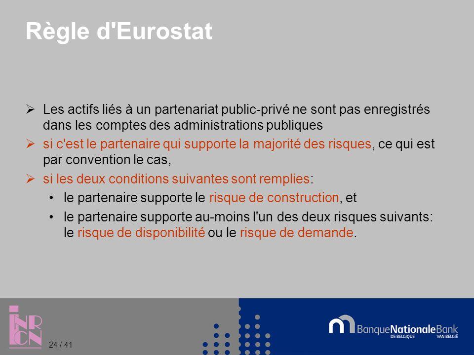 Règle d Eurostat Les actifs liés à un partenariat public-privé ne sont pas enregistrés dans les comptes des administrations publiques si c est le partenaire qui supporte la majorité des risques, ce qui est par convention le cas, si les deux conditions suivantes sont remplies: le partenaire supporte le risque de construction, et le partenaire supporte au-moins l un des deux risques suivants: le risque de disponibilité ou le risque de demande.