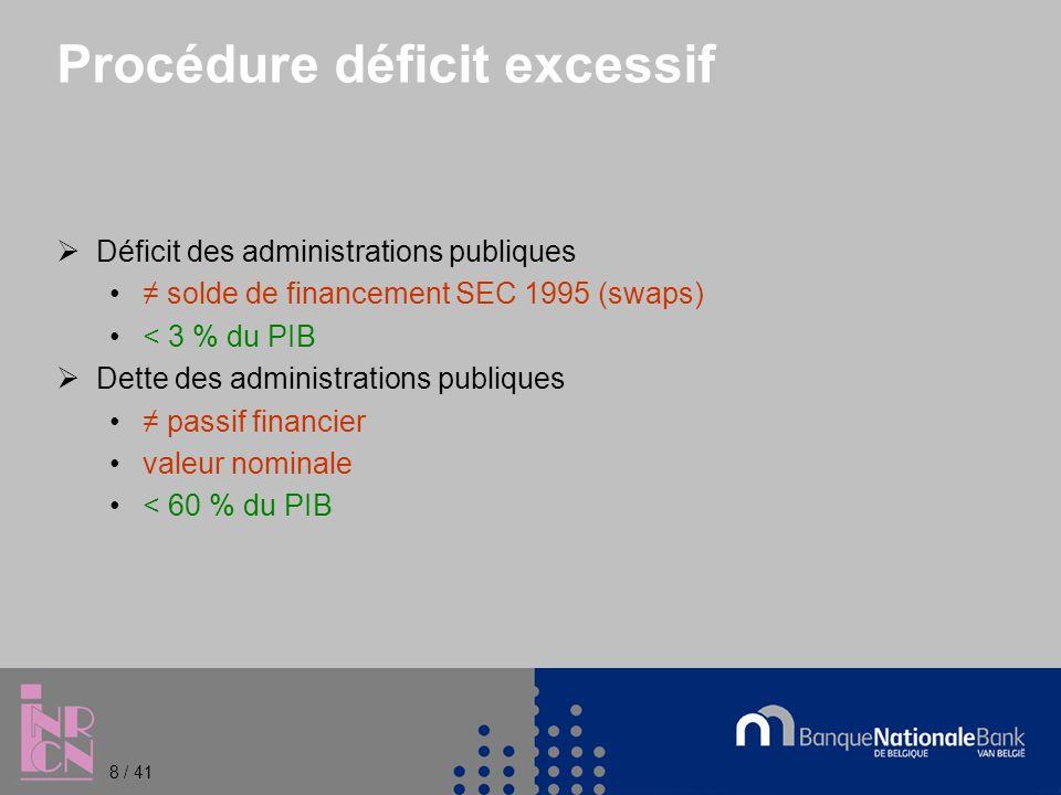 Procédure déficit excessif Déficit des administrations publiques solde de financement SEC 1995 (swaps) < 3 % du PIB Dette des administrations publiques passif financier valeur nominale < 60 % du PIB 8 / 41