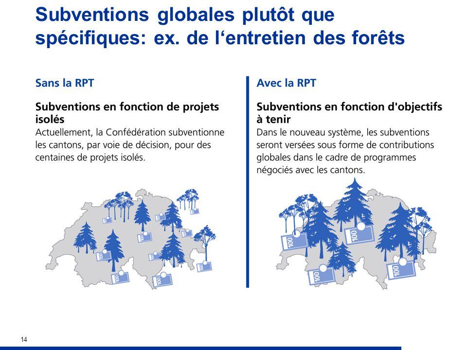 14 Subventions globales plutôt que spécifiques: ex. de lentretien des forêts