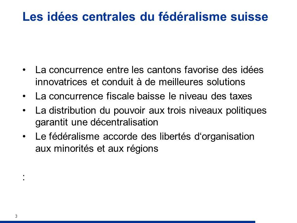 3 Les idées centrales du fédéralisme suisse La concurrence entre les cantons favorise des idées innovatrices et conduit à de meilleures solutions La c