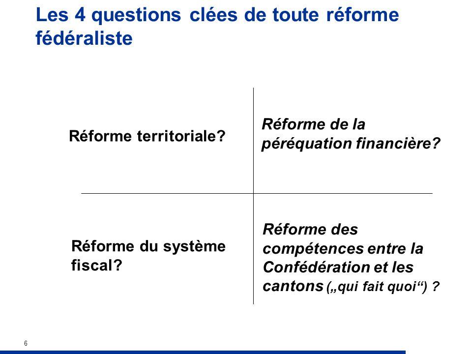 6 Les 4 questions clées de toute réforme fédéraliste Réforme territoriale.