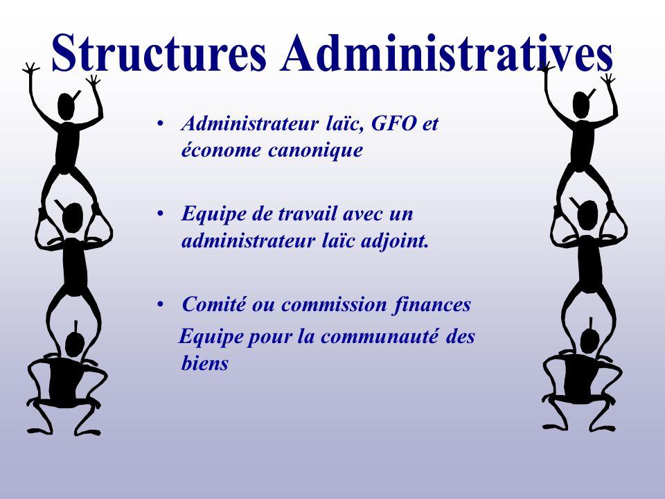 Administrateur laïc, GFO et économe canonique Equipe de travail avec un administrateur laïc adjoint. Comité ou commission finances Equipe pour la comm