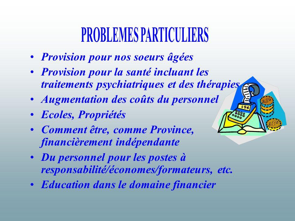 Provision pour nos soeurs âgées Provision pour la santé incluant les traitements psychiatriques et des thérapies Augmentation des coûts du personnel E