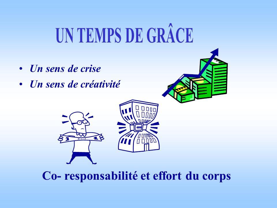 Un sens de crise Un sens de créativité Co- responsabilité et effort du corps