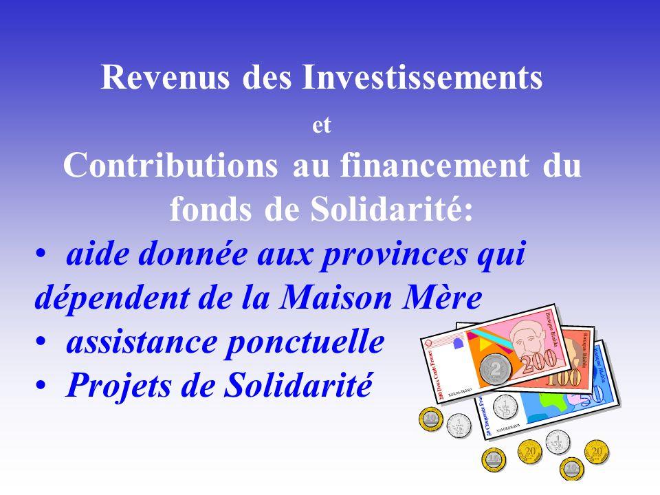 Revenus des Investissements et Contributions au financement du fonds de Solidarité: aide donnée aux provinces qui dépendent de la Maison Mère assistan