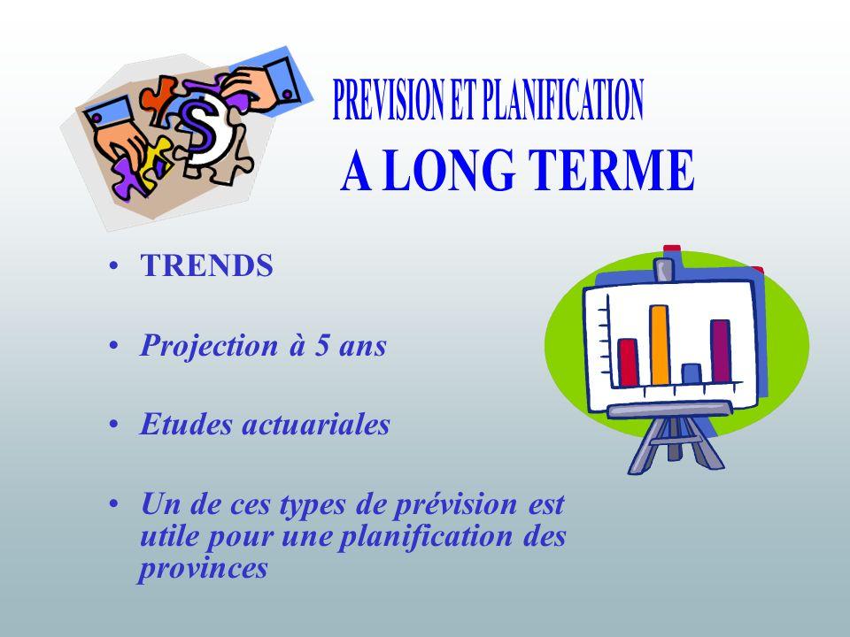 TRENDS Projection à 5 ans Etudes actuariales Un de ces types de prévision est utile pour une planification des provinces