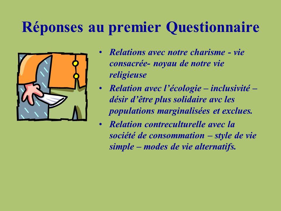 Réponses au premier Questionnaire Relations avec notre charisme - vie consacrée- noyau de notre vie religieuse Relation avec lécologie – inclusivité –