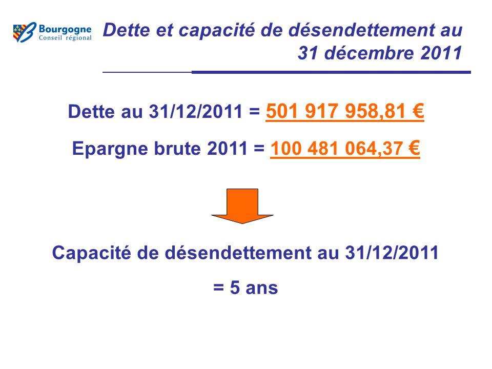Dette et capacité de désendettement au 31 décembre 2011 Dette au 31/12/2011 = 501 917 958,81 Epargne brute 2011 = 100 481 064,37 Capacité de désendettement au 31/12/2011 = 5 ans