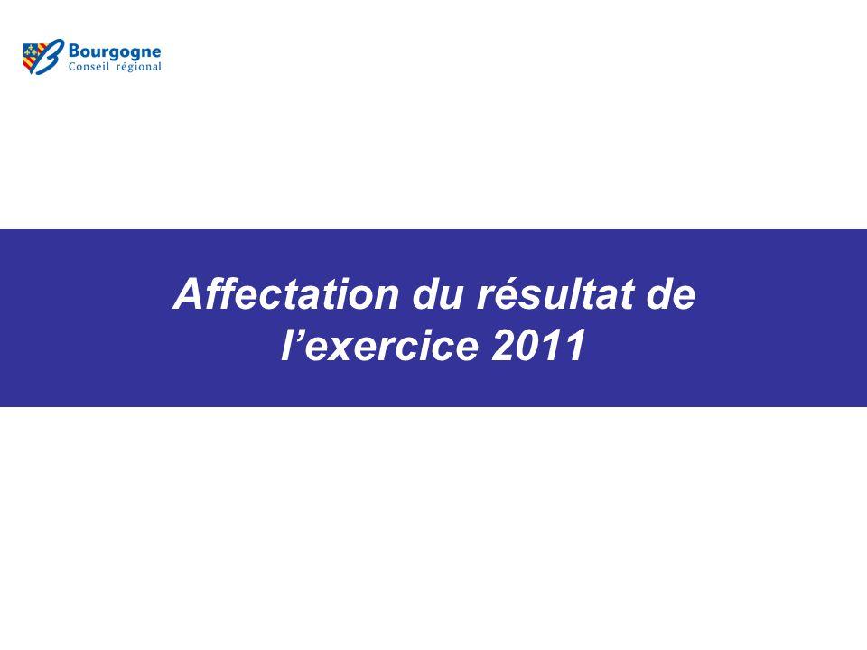 Affectation du résultat de lexercice 2011