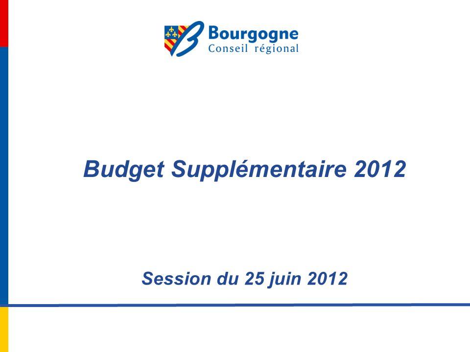 Budget Supplémentaire 2012 Session du 25 juin 2012