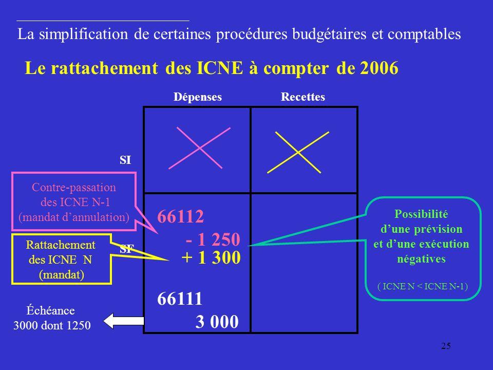 25 66111 3 000 66112 - 1 250 SI SF + 1 300 La simplification de certaines procédures budgétaires et comptables Le rattachement des ICNE à compter de 2006 Échéance 3000 dont 1250 Contre-passation des ICNE N-1 (mandat dannulation) Rattachement des ICNE N (mandat) Possibilité dune prévision et dune exécution négatives ( ICNE N < ICNE N-1) Dépenses Recettes