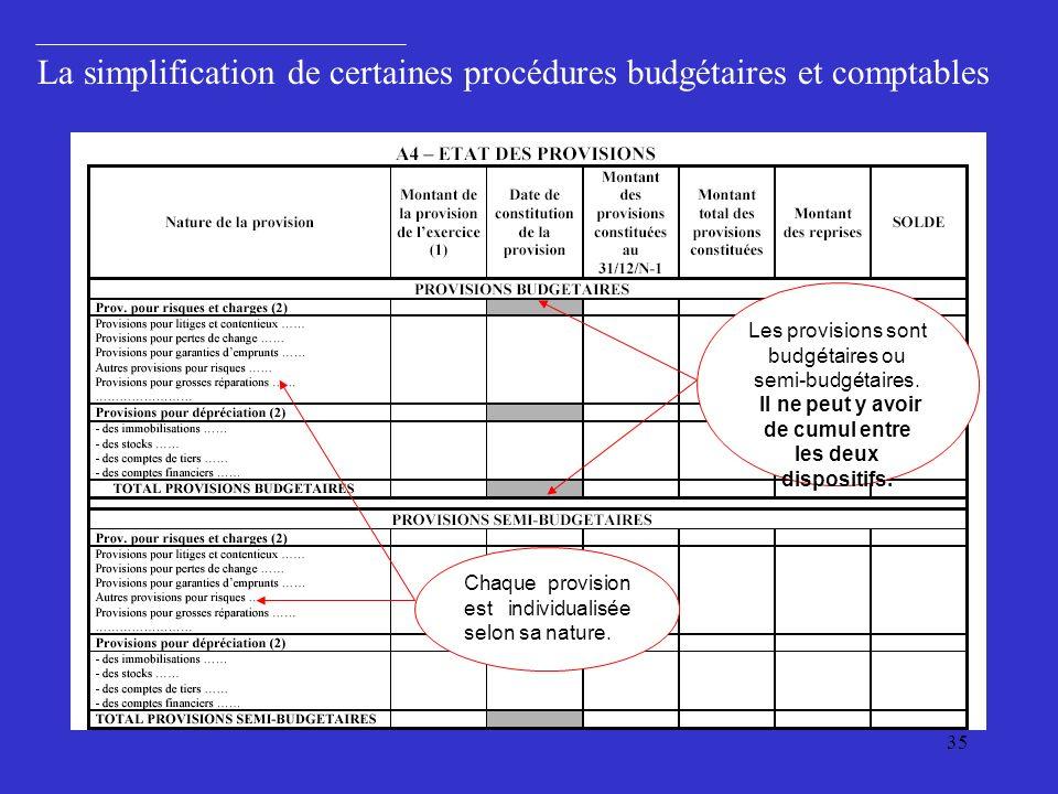 35 La simplification de certaines procédures budgétaires et comptables Les provisions sont budgétaires ou semi-budgétaires.
