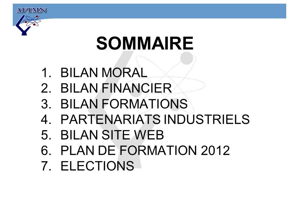 SOMMAIRE 1.BILAN MORAL 2.BILAN FINANCIER 3.BILAN FORMATIONS 4.PARTENARIATS INDUSTRIELS 5.BILAN SITE WEB 6.PLAN DE FORMATION 2012 7.ELECTIONS