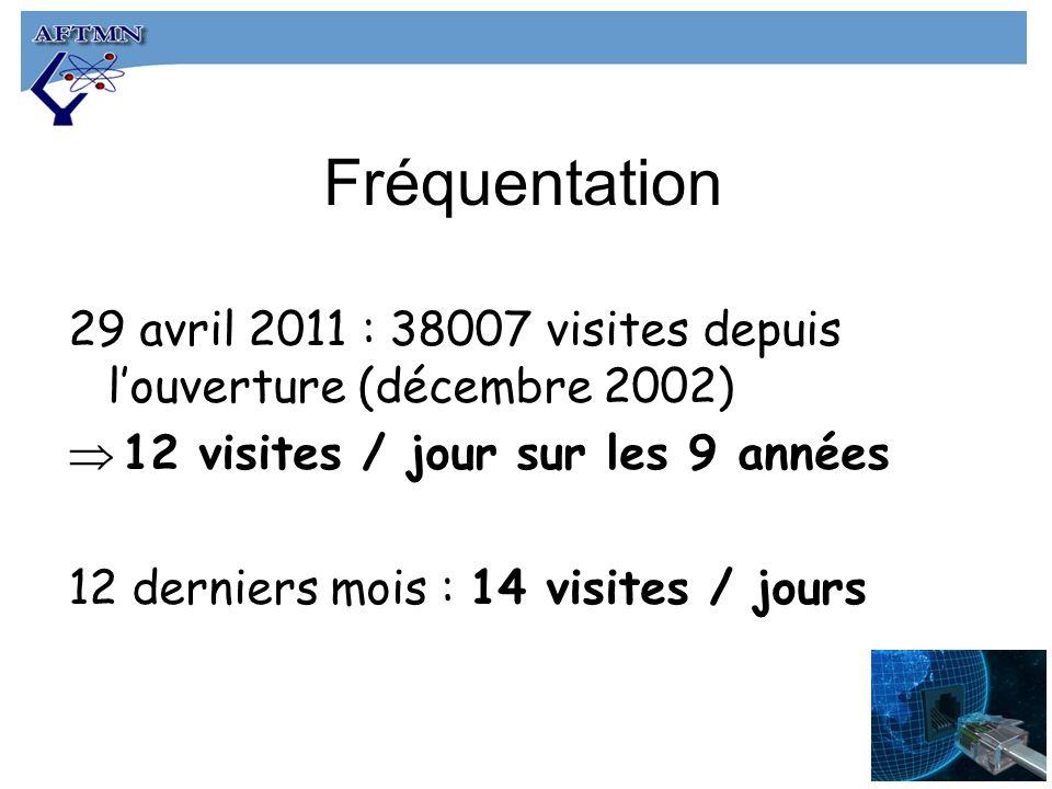 Fréquentation 29 avril 2011 : 38007 visites depuis louverture (décembre 2002) 12 visites / jour sur les 9 années 12 derniers mois : 14 visites / jours