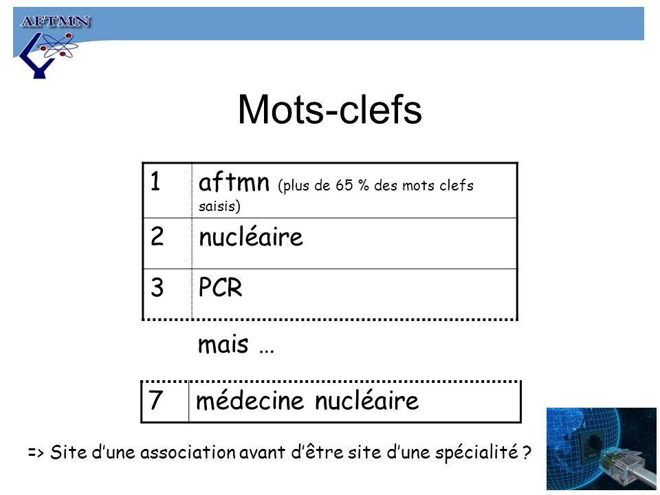 Mots-clefs 1aftmn (plus de 65 % des mots clefs saisis) 2nucléaire 3PCR 7médecine nucléaire mais … => Site dune association avant dêtre site dune spécialité