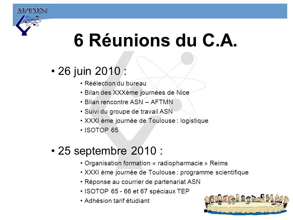 6 Réunions du C.A.