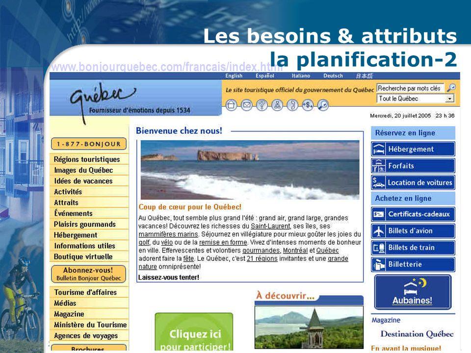 Juillet 2005 - MC Louillet10 www.bonjourquebec.com/francais/index.html Les besoins & attributs la planification-2