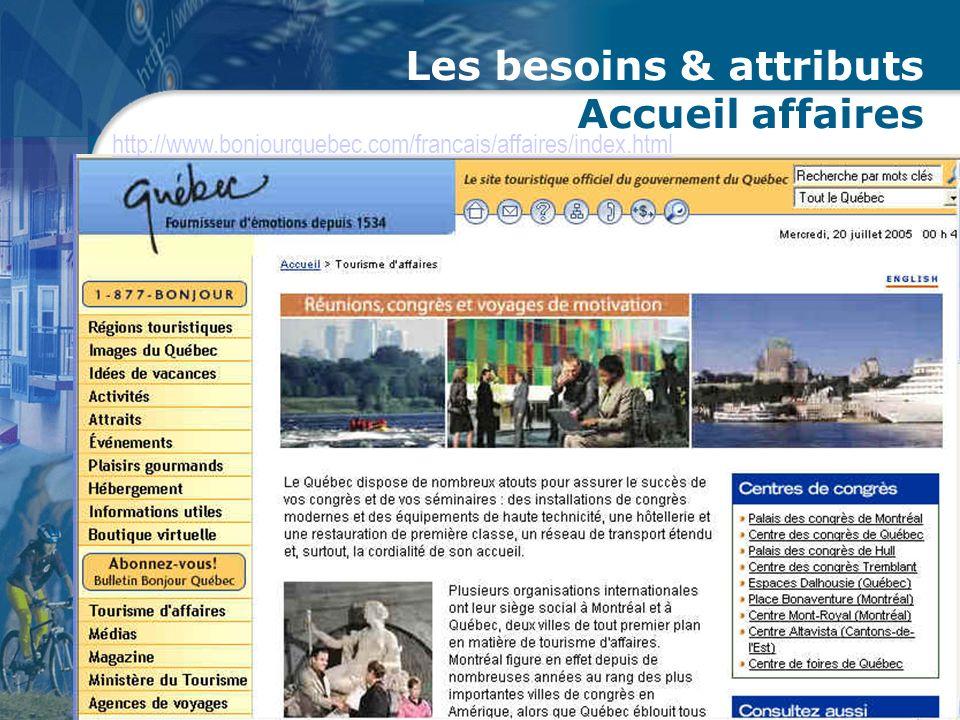 Juillet 2005 - MC Louillet11 Les besoins & attributs Accueil affaires http://www.bonjourquebec.com/francais/affaires/index.html