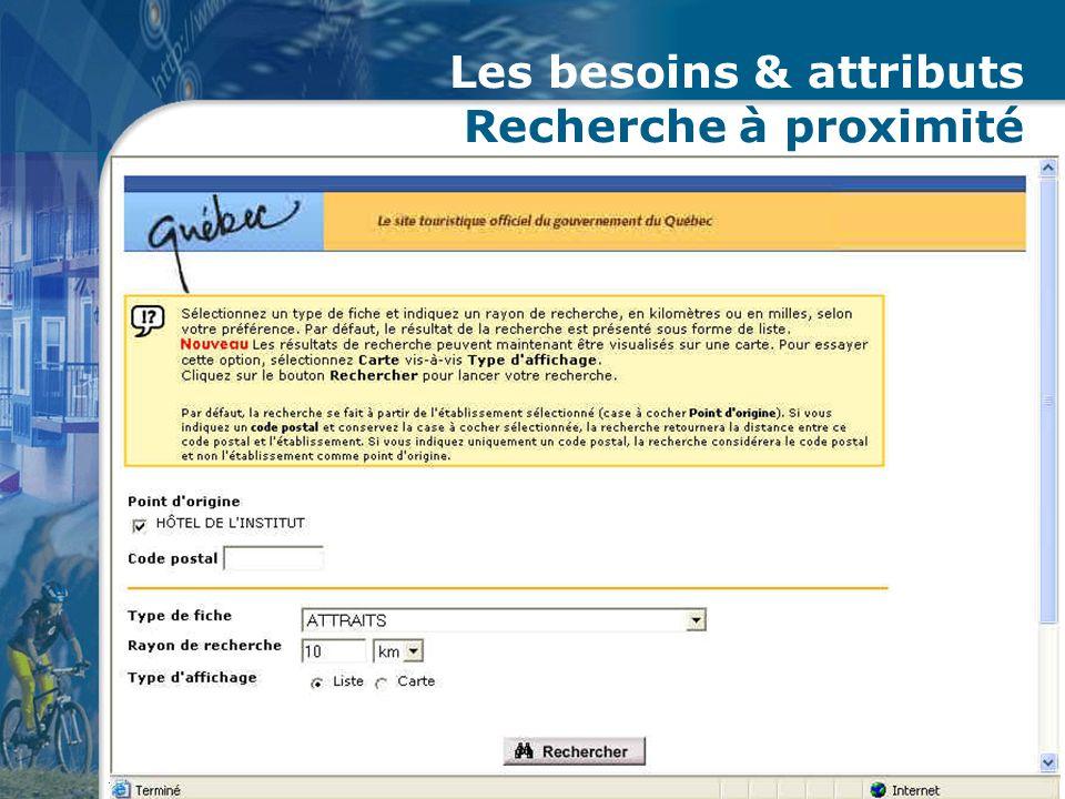 Juillet 2005 - MC Louillet12 Les besoins & attributs Recherche à proximité