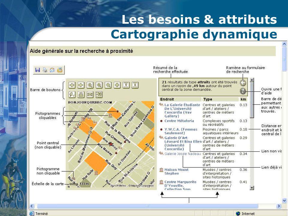 Juillet 2005 - MC Louillet13 Les besoins & attributs Cartographie dynamique