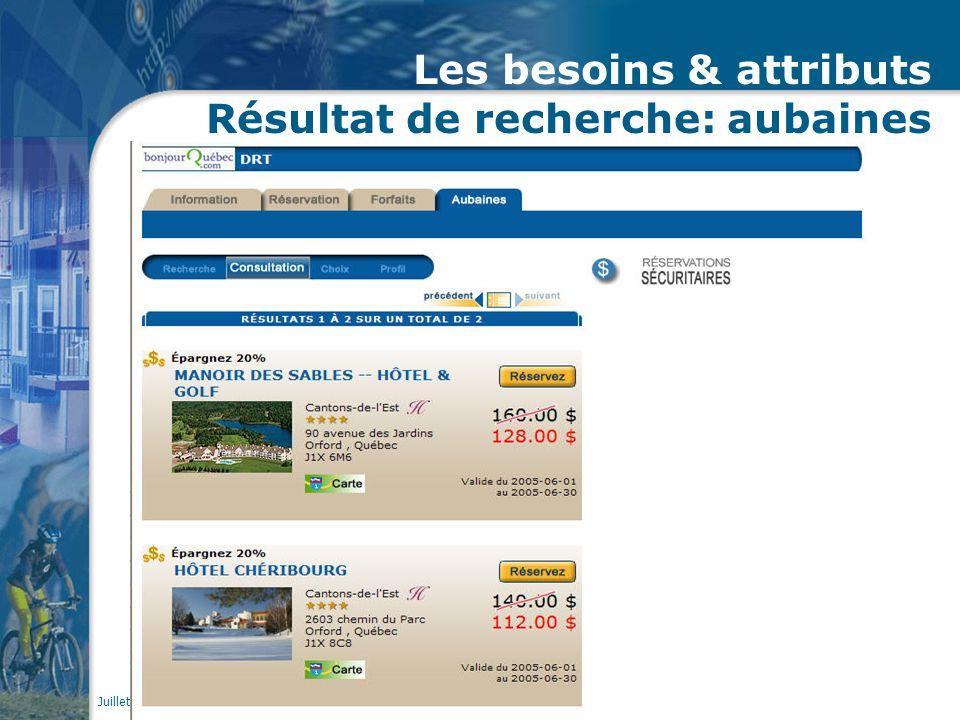 Juillet 2005 - MC Louillet16 Les besoins & attributs Résultat de recherche: aubaines