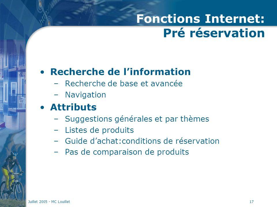 Juillet 2005 - MC Louillet17 Fonctions Internet: Pré réservation Recherche de linformation – Recherche de base et avancée – Navigation Attributs – Sug