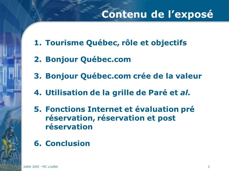 Juillet 2005 - MC Louillet2 Contenu de lexposé 1.Tourisme Québec, rôle et objectifs 2.Bonjour Québec.com 3.Bonjour Québec.com crée de la valeur 4.Utilisation de la grille de Paré et al.