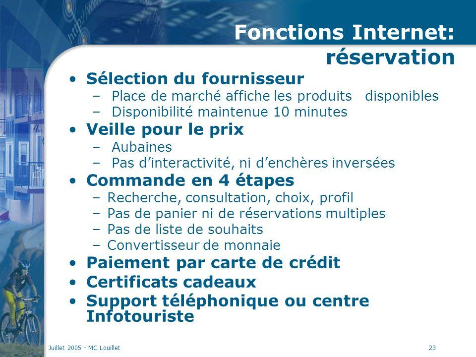 Juillet 2005 - MC Louillet23 Fonctions Internet: réservation Sélection du fournisseur – Place de marché affiche les produits disponibles – Disponibili