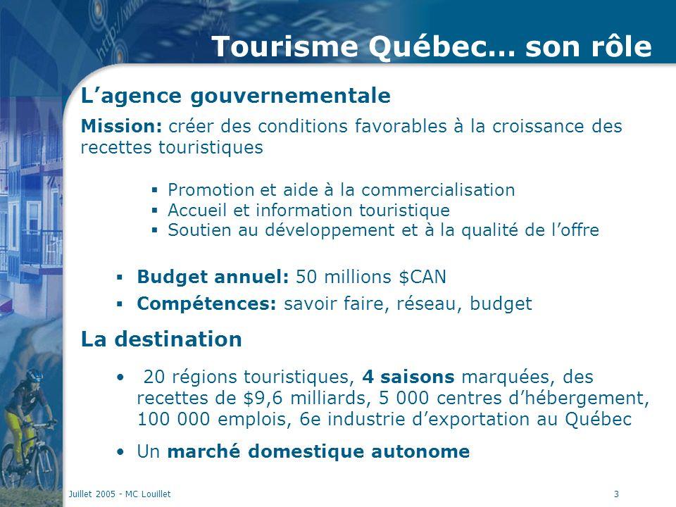 Juillet 2005 - MC Louillet3 Tourisme Québec… son rôle Lagence gouvernementale Mission: créer des conditions favorables à la croissance des recettes to