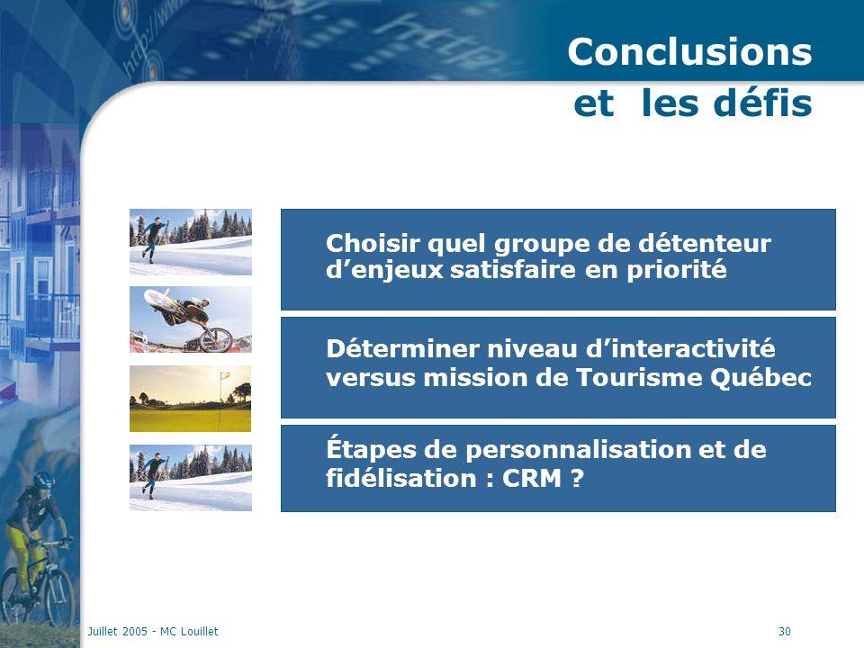 Juillet 2005 - MC Louillet30 Conclusions et les défis Déterminer niveau dinteractivité versus mission de Tourisme Québec Étapes de personnalisation et