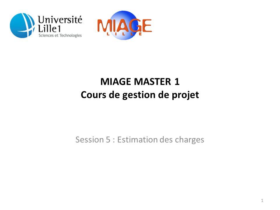 MIAGE 1: Cours de gestion de projet Session 5 : Estimation des charges 42 Exemple de ventilation de charges connexes Pilotage de projet (+40%) Qualité (+5%) Intégration (+10%) Recette (+40%) Documentation (+20%) Développement (100 jours) Total : 215 jours Pilotage Dev.