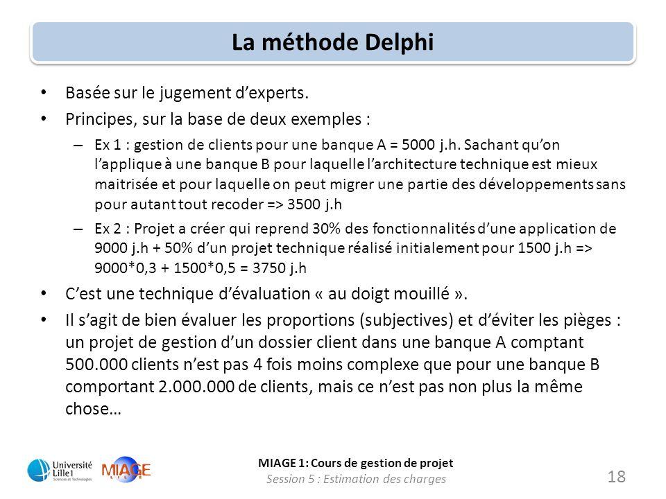 MIAGE 1: Cours de gestion de projet Session 5 : Estimation des charges 18 La méthode Delphi Basée sur le jugement dexperts. Principes, sur la base de