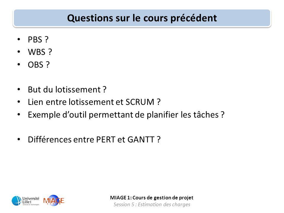 MIAGE 1: Cours de gestion de projet Session 5 : Estimation des charges Questions sur le cours précédent PBS ? WBS ? OBS ? But du lotissement ? Lien en