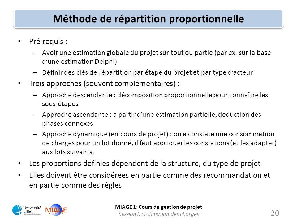 MIAGE 1: Cours de gestion de projet Session 5 : Estimation des charges 20 Méthode de répartition proportionnelle Pré-requis : – Avoir une estimation g
