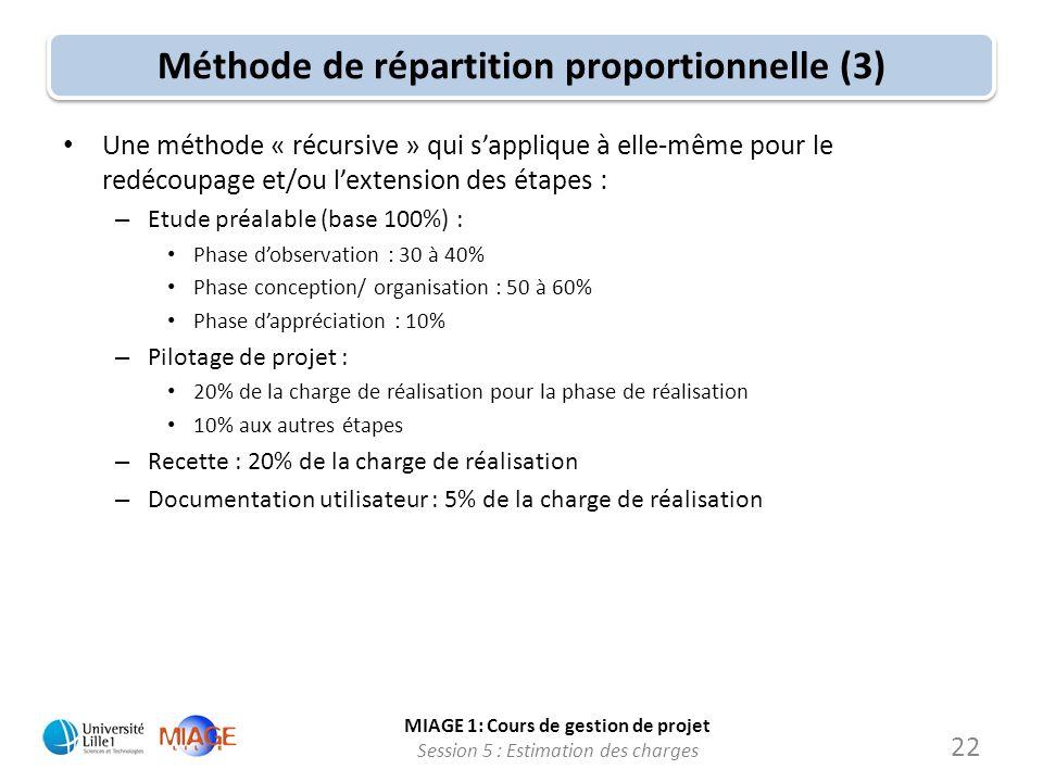 MIAGE 1: Cours de gestion de projet Session 5 : Estimation des charges 22 Méthode de répartition proportionnelle (3) Une méthode « récursive » qui sap