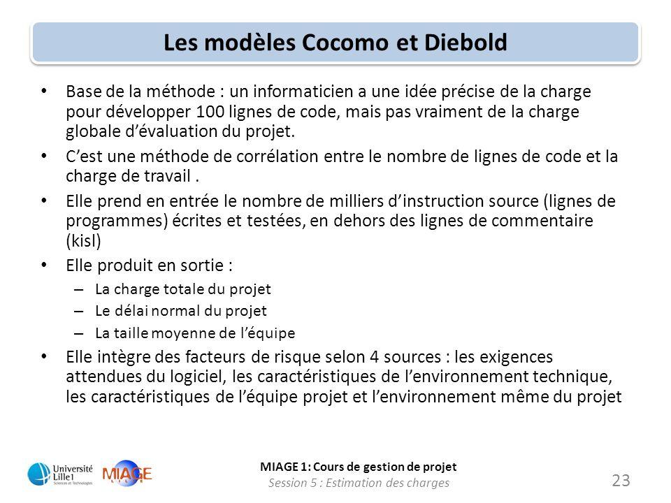 MIAGE 1: Cours de gestion de projet Session 5 : Estimation des charges 23 Les modèles Cocomo et Diebold Base de la méthode : un informaticien a une id