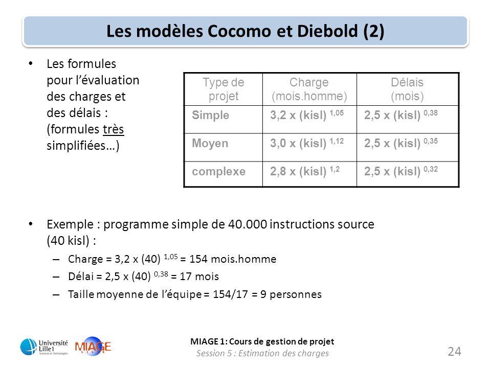 MIAGE 1: Cours de gestion de projet Session 5 : Estimation des charges Les modèles Cocomo et Diebold (2) Type de projet Charge (mois.homme) Délais (mo