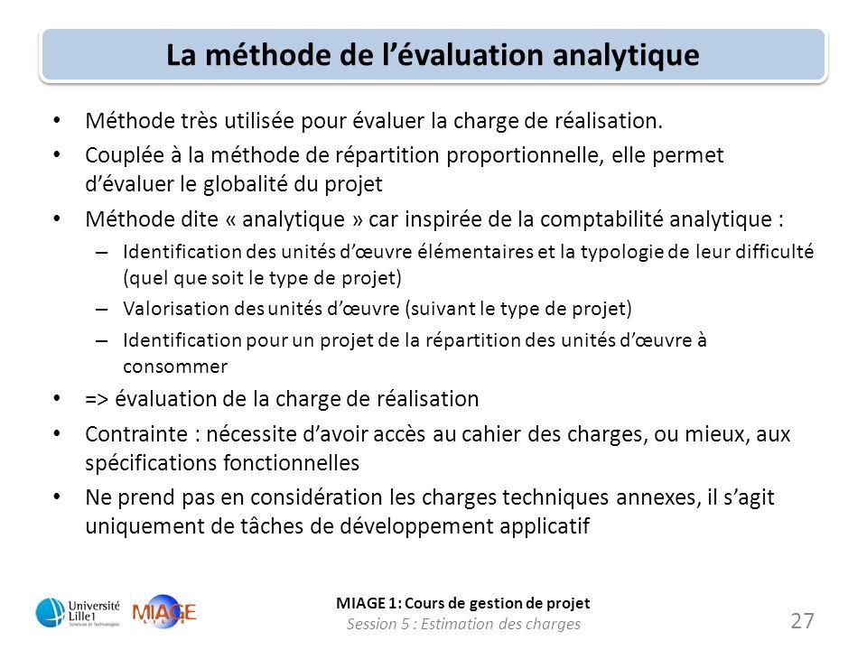 MIAGE 1: Cours de gestion de projet Session 5 : Estimation des charges 27 La méthode de lévaluation analytique Méthode très utilisée pour évaluer la c