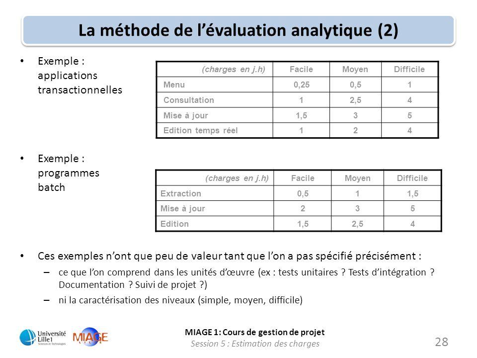 MIAGE 1: Cours de gestion de projet Session 5 : Estimation des charges La méthode de lévaluation analytique (2) (charges en j.h)FacileMoyenDifficile M