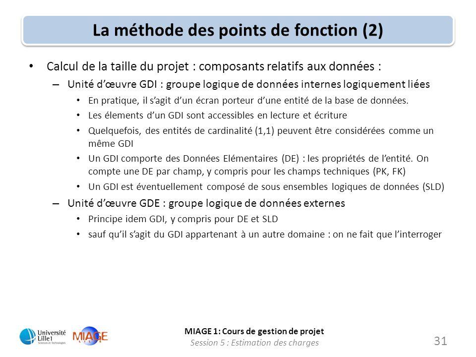 MIAGE 1: Cours de gestion de projet Session 5 : Estimation des charges 31 La méthode des points de fonction (2) Calcul de la taille du projet : compos
