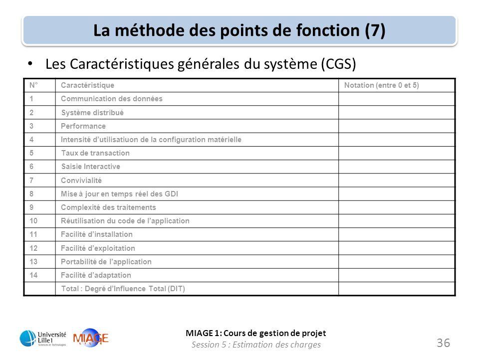 MIAGE 1: Cours de gestion de projet Session 5 : Estimation des charges La méthode des points de fonction (7) N°CaractéristiqueNotation (entre 0 et 5)
