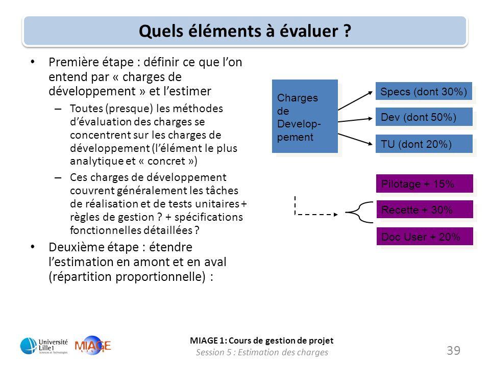 MIAGE 1: Cours de gestion de projet Session 5 : Estimation des charges 39 Quels éléments à évaluer ? Première étape : définir ce que lon entend par «