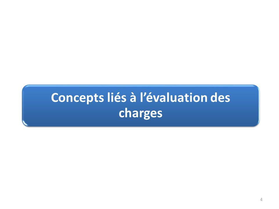 Concepts liés à lévaluation des charges 4