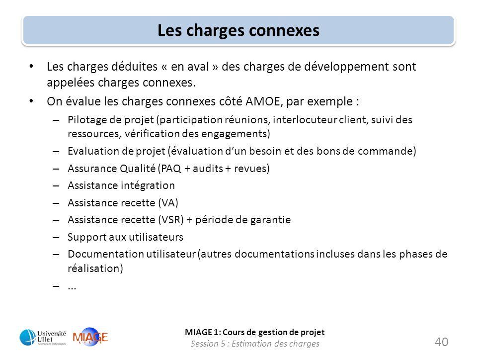 MIAGE 1: Cours de gestion de projet Session 5 : Estimation des charges 40 Les charges connexes Les charges déduites « en aval » des charges de dévelop